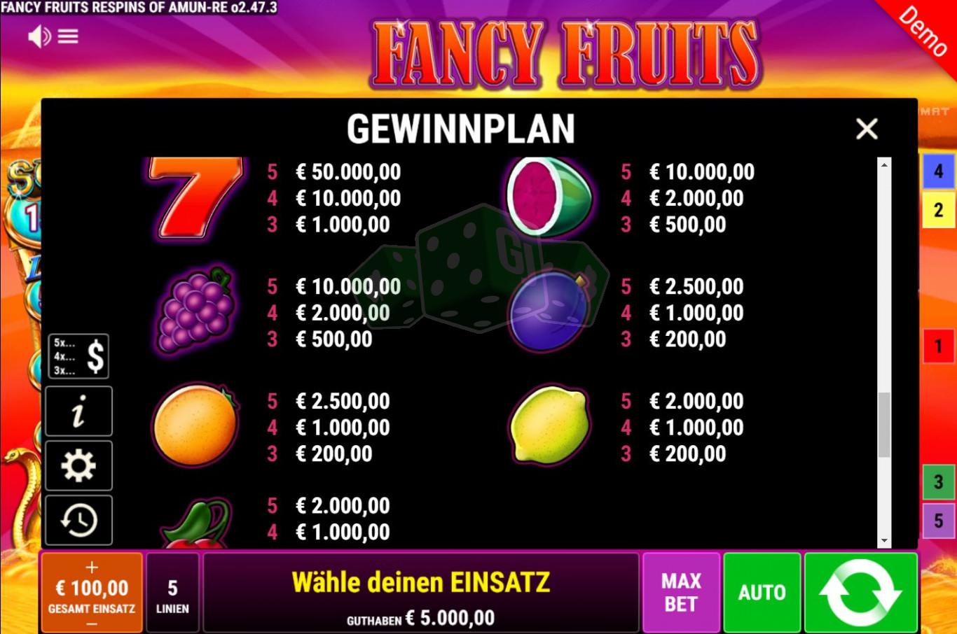 Fancy Fruits - 23120