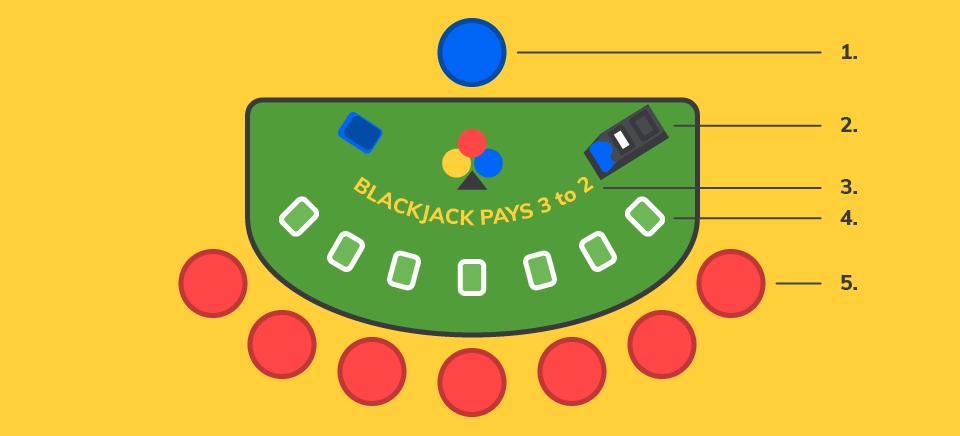 Black Jack Tabelle - 81147
