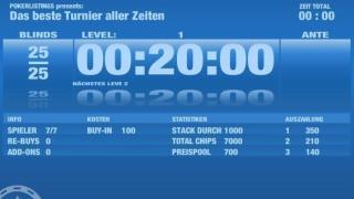 Starthand Duisburg Welches - 98851