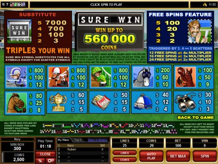 500 Casino Bonus - 54051