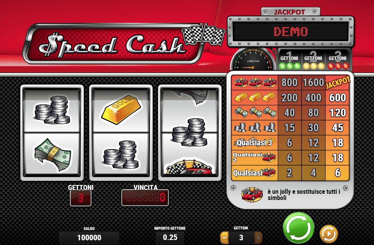 Spielvergleich Casino Book - 32559