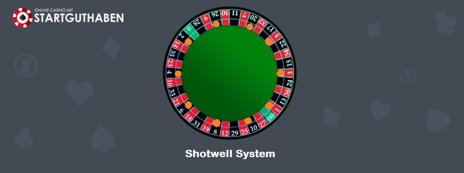 Roulett Gewinn - 50394