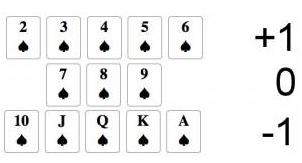 Online Casinos mit - 1638