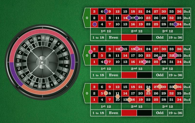 Roulette Orphelins - 74413
