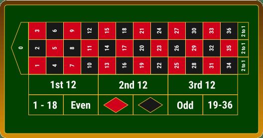 Online Casino - 38289