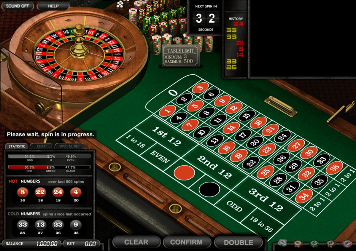 Amerikanisches Roulette Strategie - 99858