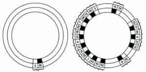 Sichere Roulette Taktik - 96068
