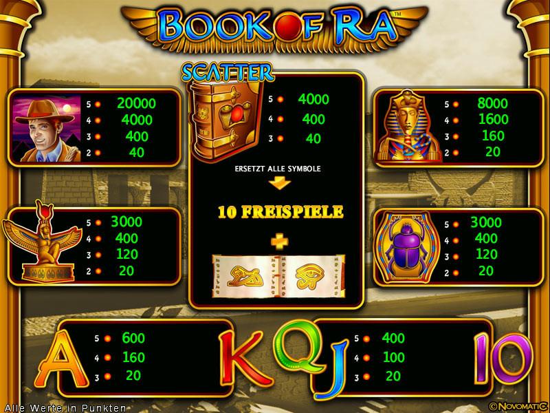 Glücksspiel Türkei Intuitiv - 52531