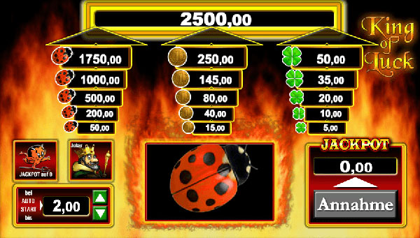 Auszahlungsquote Casino - 93402
