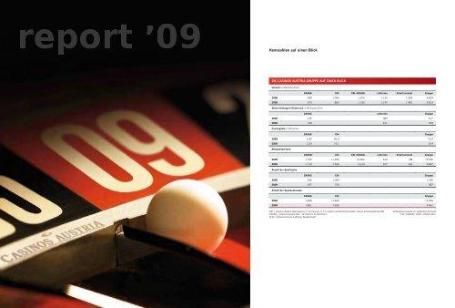 Bingo Teilnehmende Bundesländer - 96644
