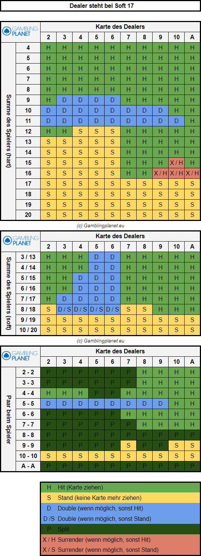 Auszahlung Mastercard strategie - 44093