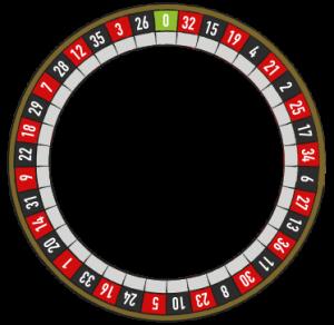 Europäisches Roulette Regeln - 73453