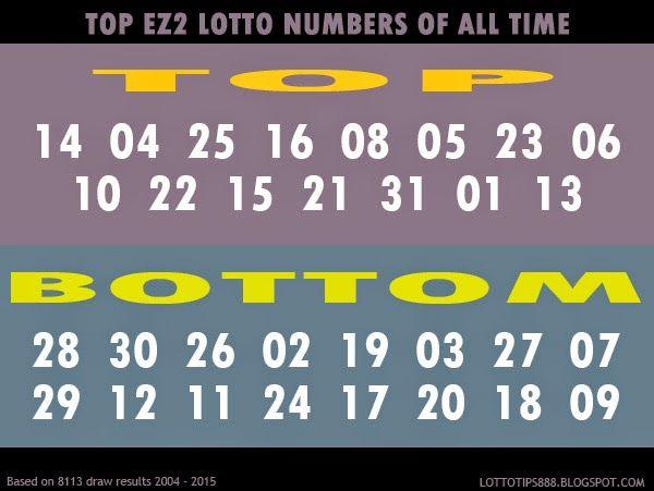 Lotto System spielen - 50670