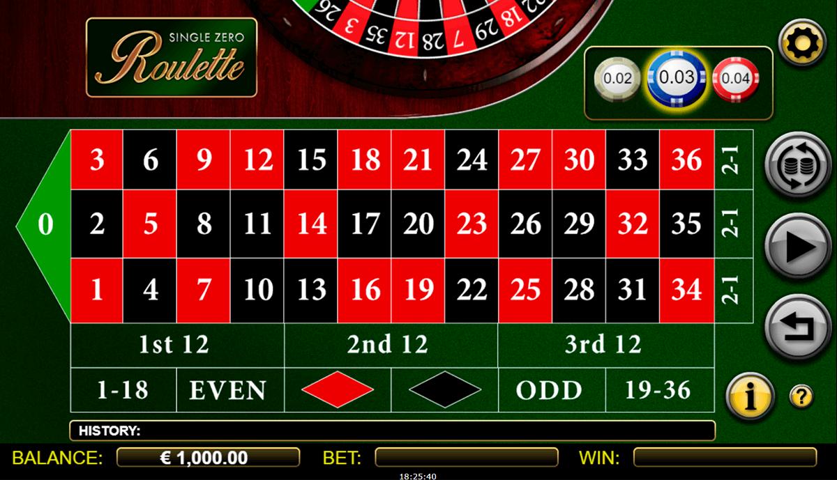 Online Casinos - 30805