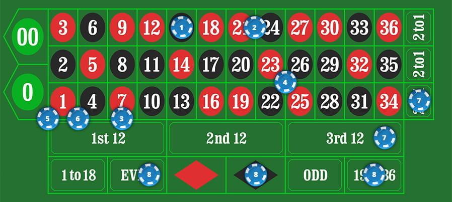 Poker Anmeldung - 10153