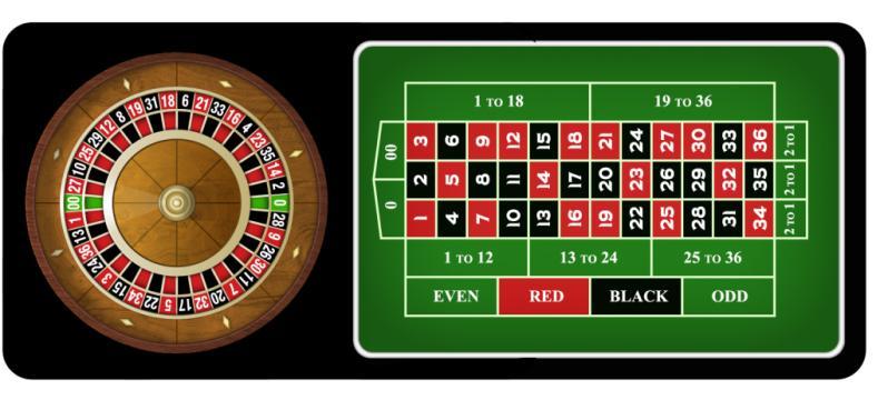Roulette online - 29238