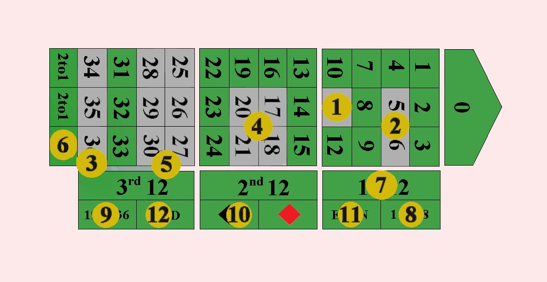 Roulette Regeln - 78744