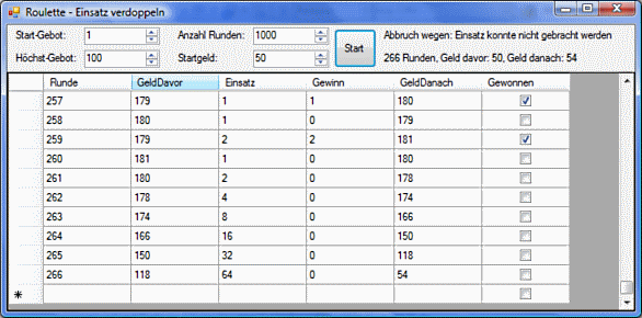 Roulette Strategie - 5498